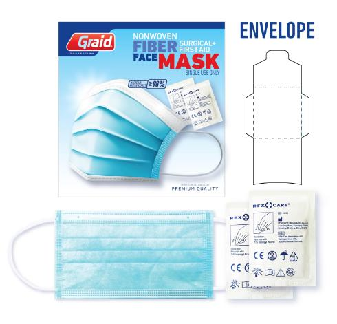 Protection Set without Gel